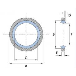 Самоцентрирачки прстен